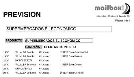Buzoneo de publicidad en Madrid Collado Villalba. Previsión Mailbozona1